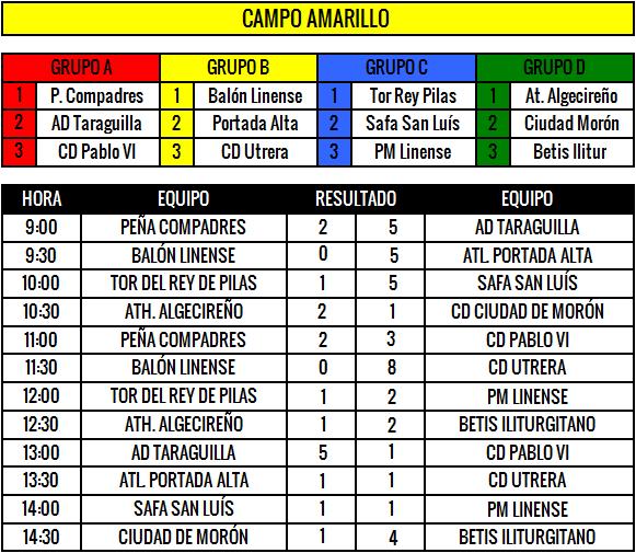 fccupcampoamarillo2