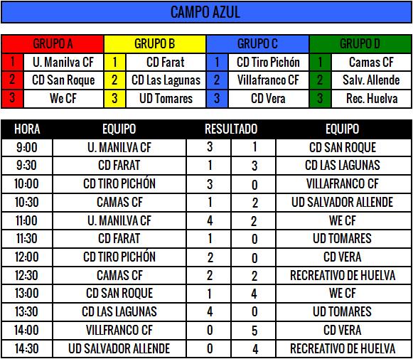fccupcampoazul1