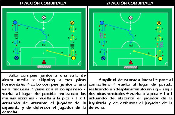 Circuito Fuerza Resistencia Futbol : Fútbol profesional ejercicios físico fuerza