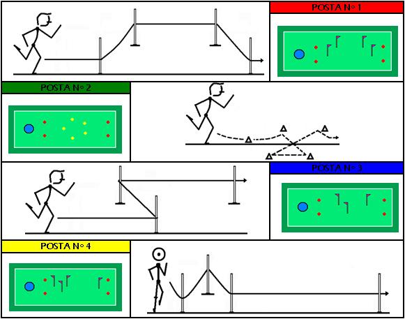 Fútbol Profesional Ejercicios Físico Velocidad Fútbolcarrasco
