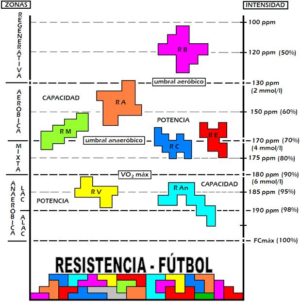 futbol carrasco resistencia clasificacion