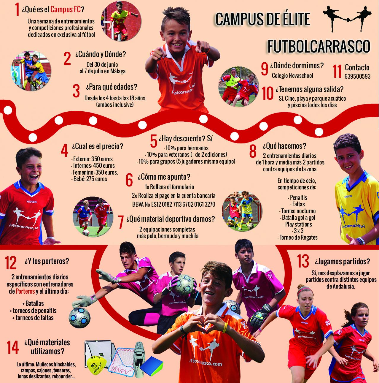 CARTEL INFORMATIVO español