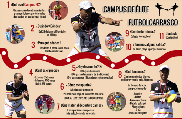 fútbol carrasco campus élite