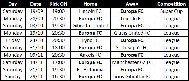 futbolcarrasco calendario 1 vuelta europa fc gibraltar