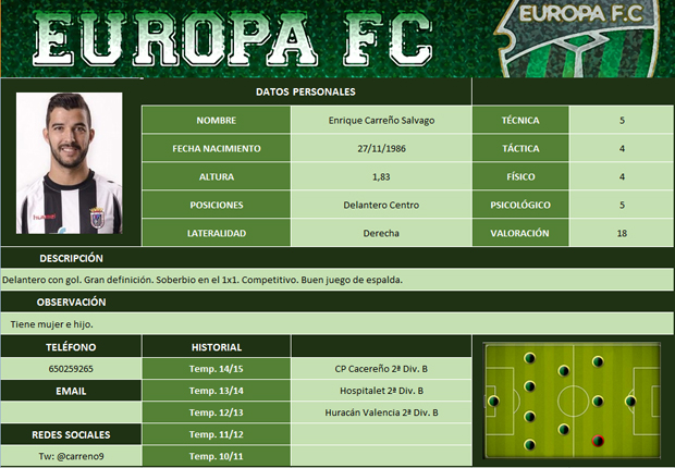 futbolcarrasco ficha scotuing gibraltar europa