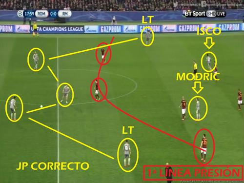 futbolcarrasco zidane analisis táctico real madrid