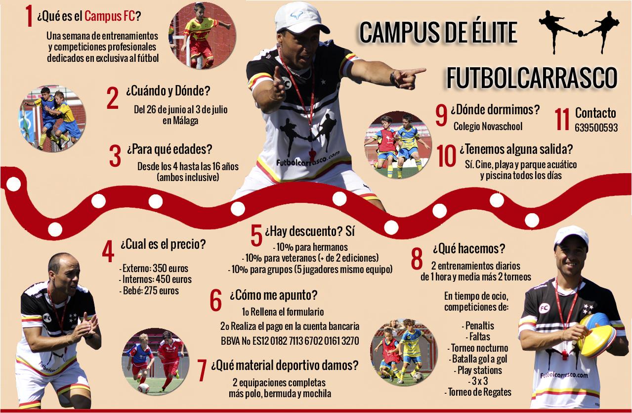 futbolcarrasco campus cuadro explicativo