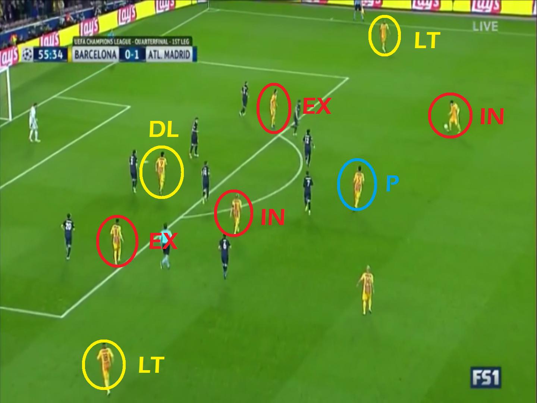 futbolcarrasco analisis tactico barcelona luis enrique