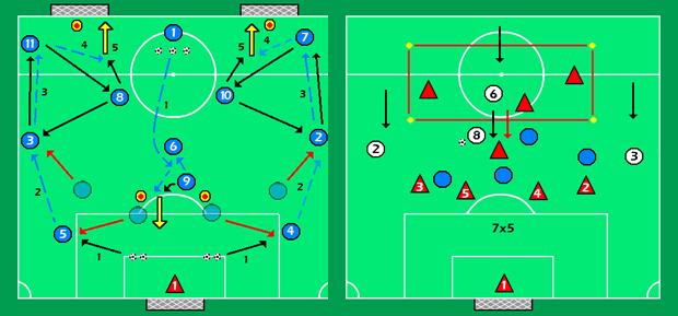 futbolcarrasco ejercicios futbol base datos