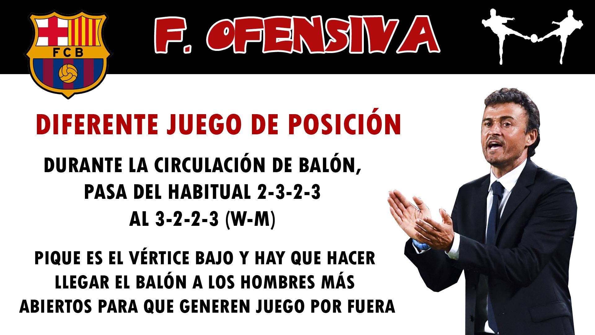 futbolcarrasco barcelona luis enrique leganes juego de posicion wm