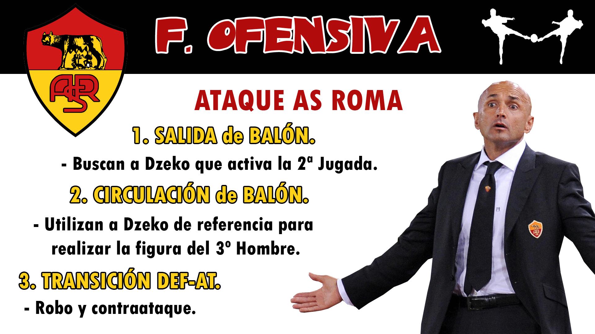 futbolcarrasco roma as perotti spalletti calcio italia ofensiva entrenadores