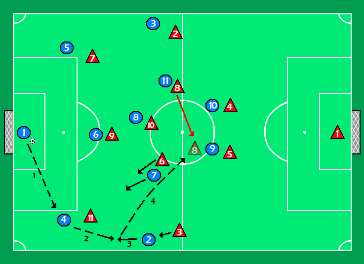 futbolcarrasco tactica julen lopetegui analisis