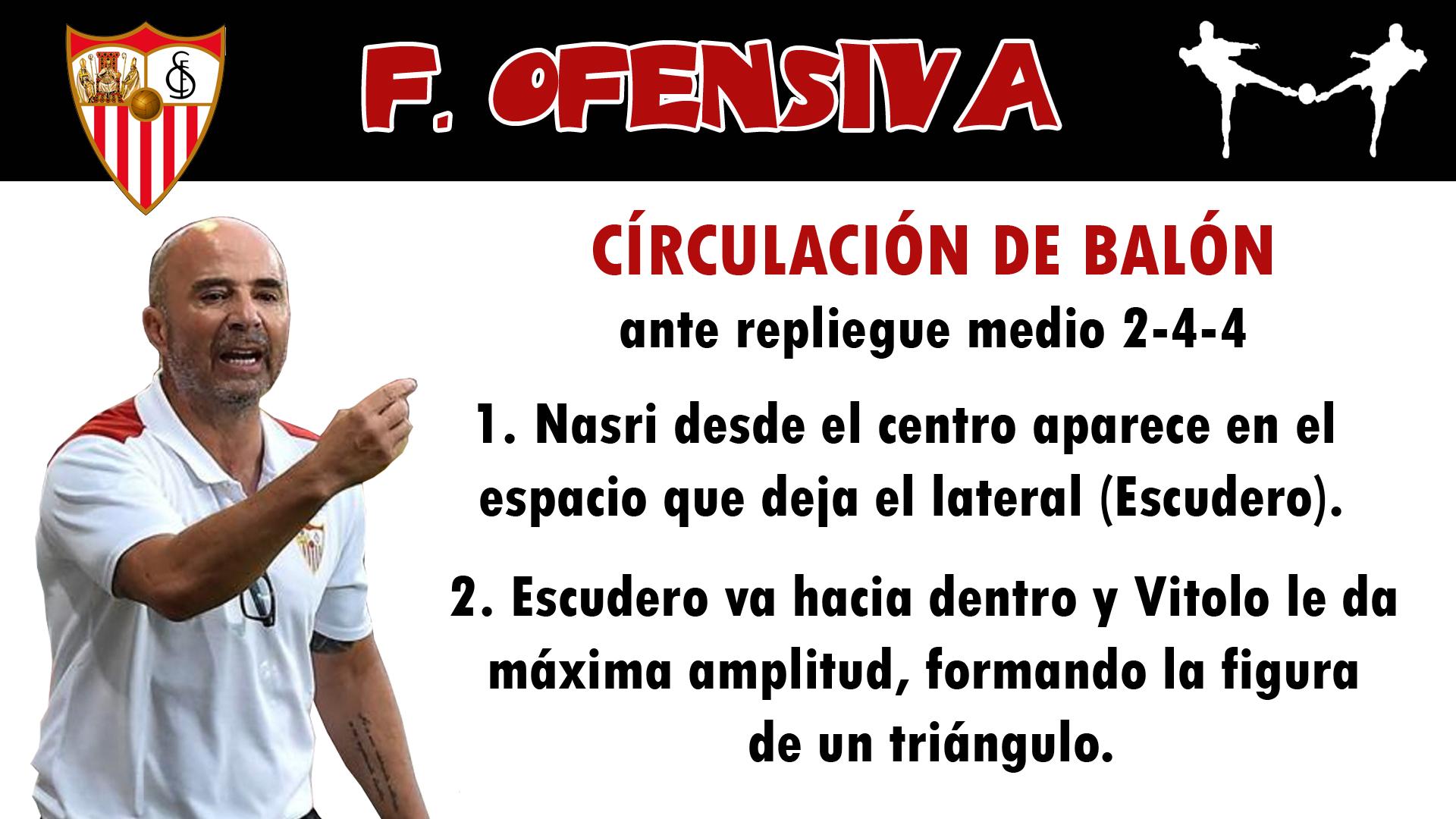 futbolcarrasco sampaoli sevilla fc análisis táctico atl madrid liga