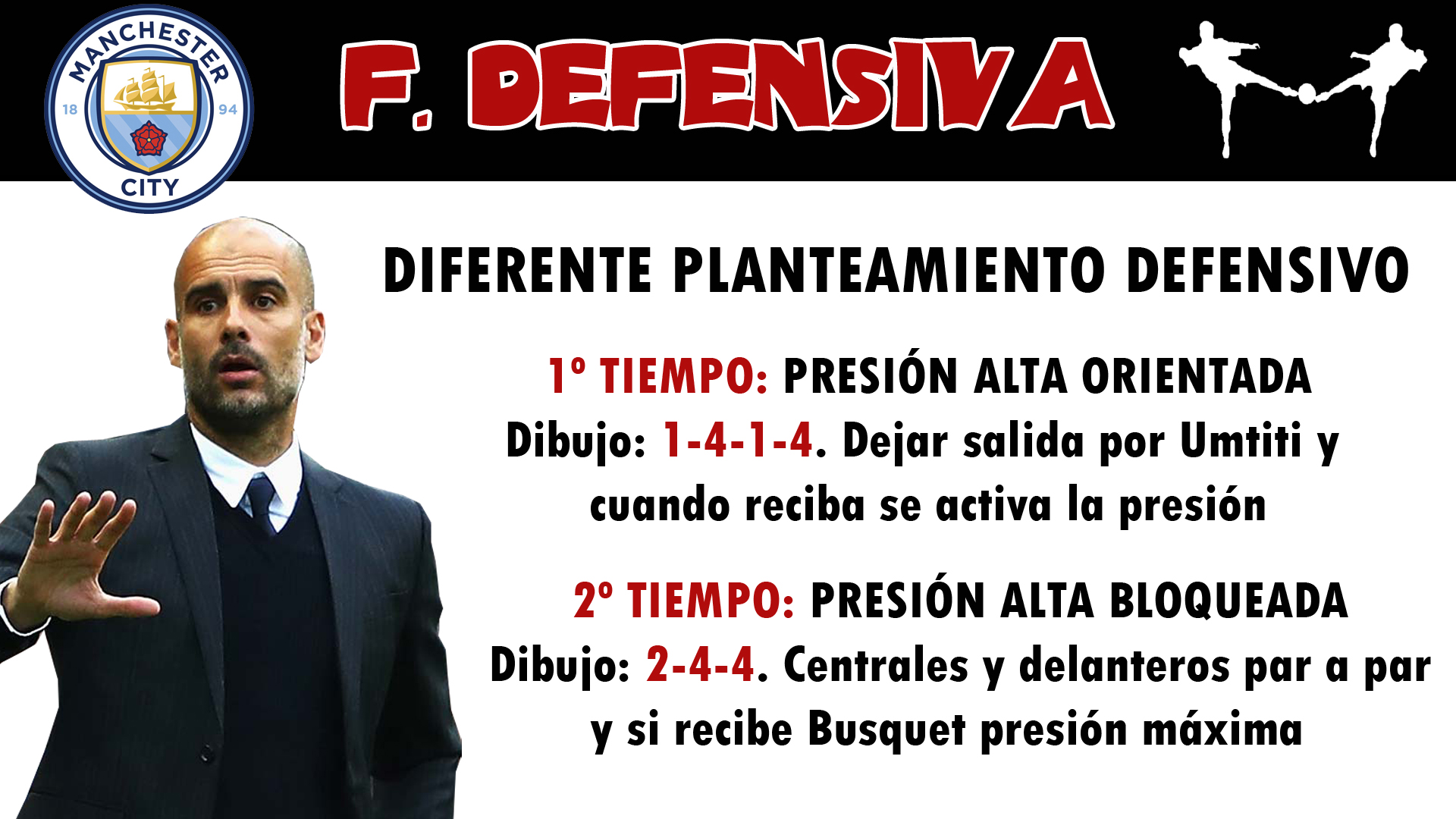 futbolcarrasco analisis tactico manchester city guardiola fc barcelona champions