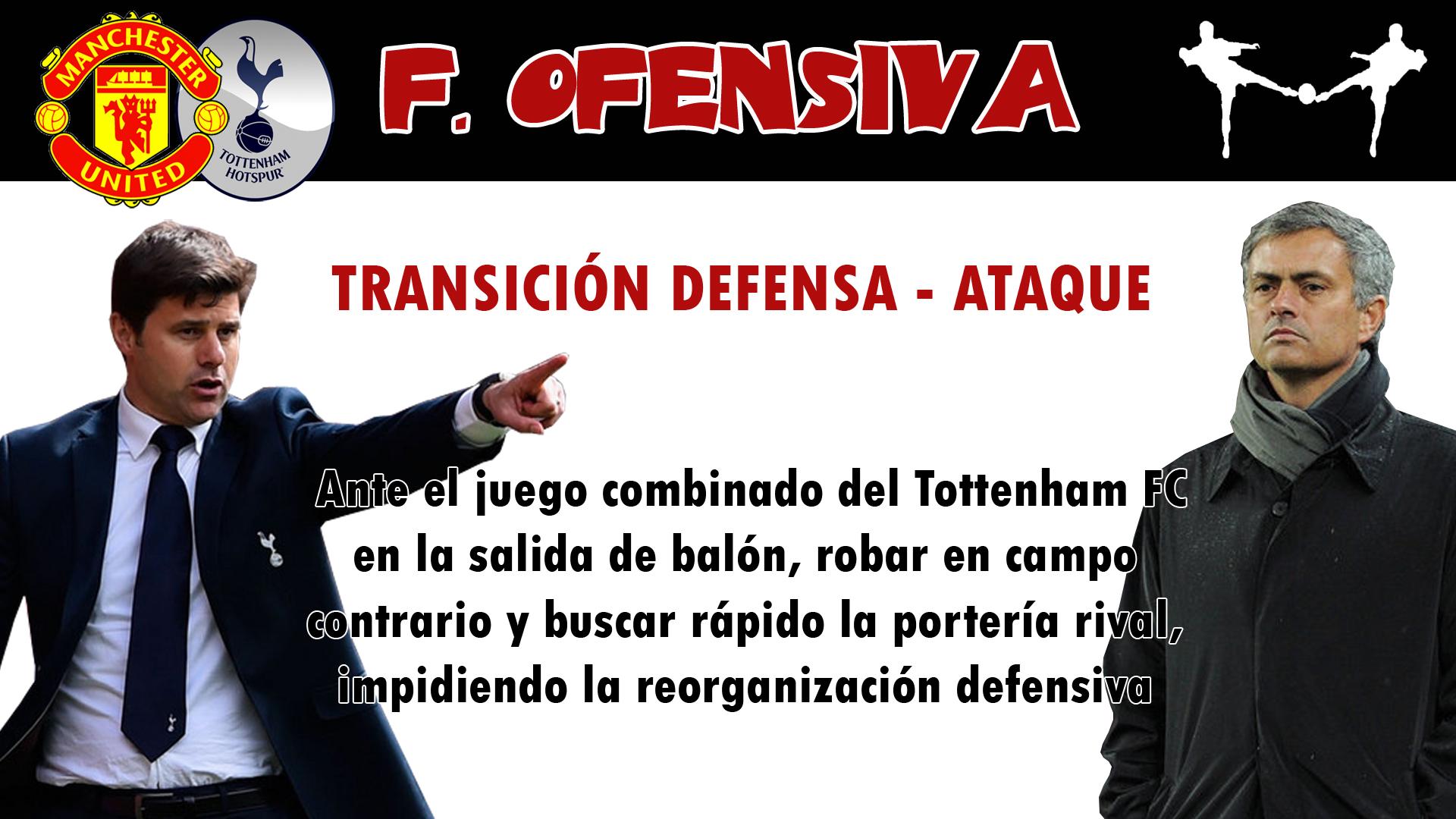 futbolcarrasco analisis tactico mourinho manchester united entrenamiento