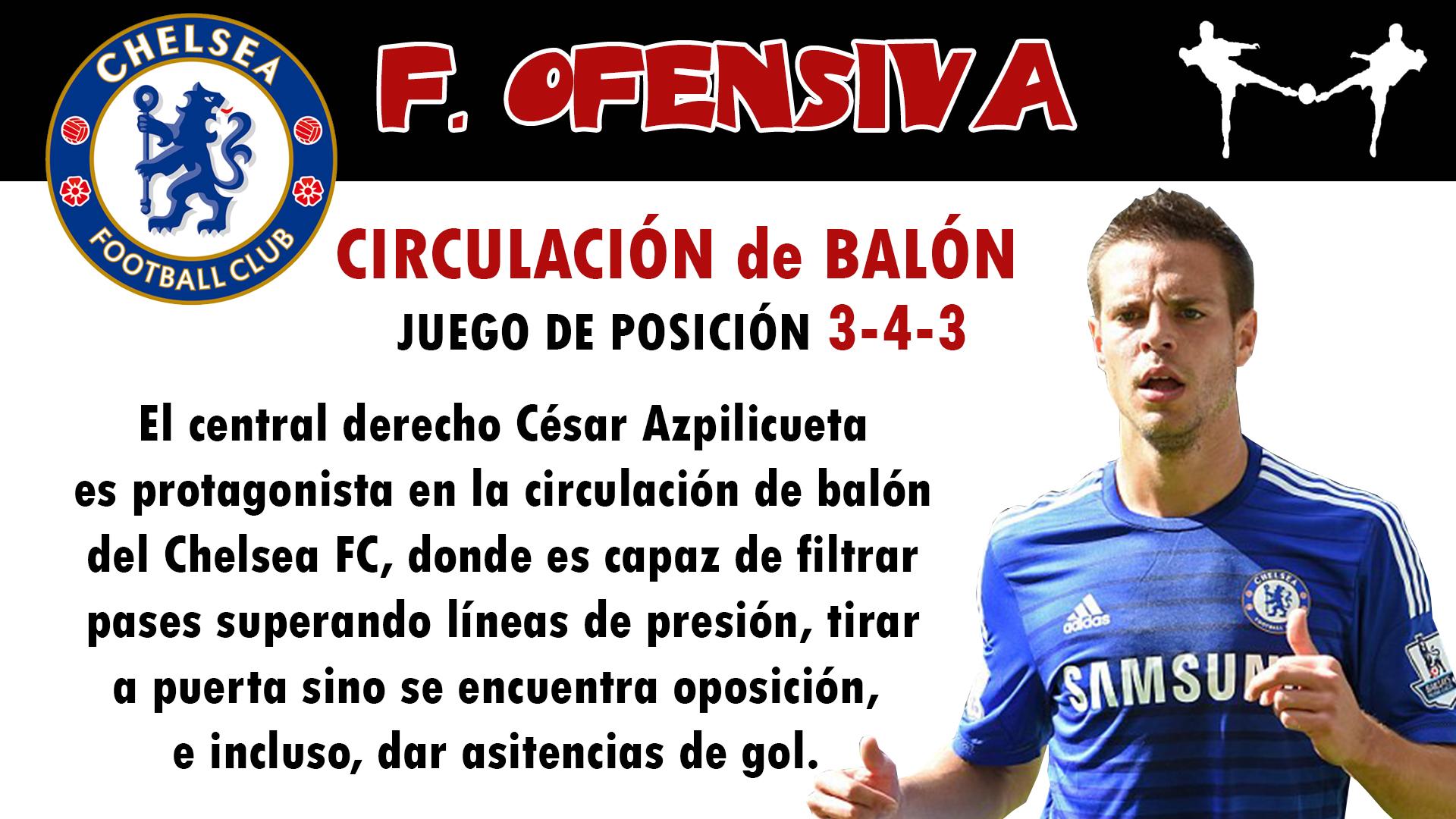 futbolcarrasco premier azpilicueta league analisis tactico chelsea antonio conte