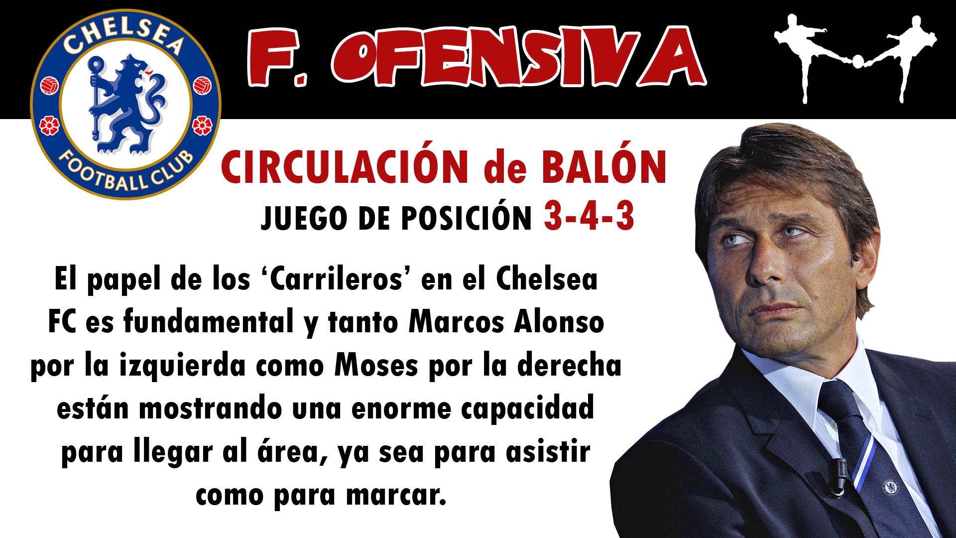 futbolcarrasco chelsea conte premier analisis tactico