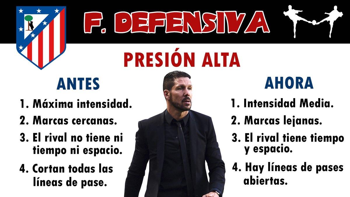 futbolcarrasco simeone atl. madrid simeone analisis tactico liga españa entrenador