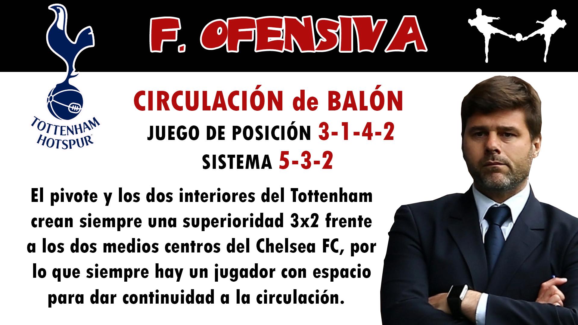 Tottenham Spurs Pochettino futbolcarrasco analisis tactico