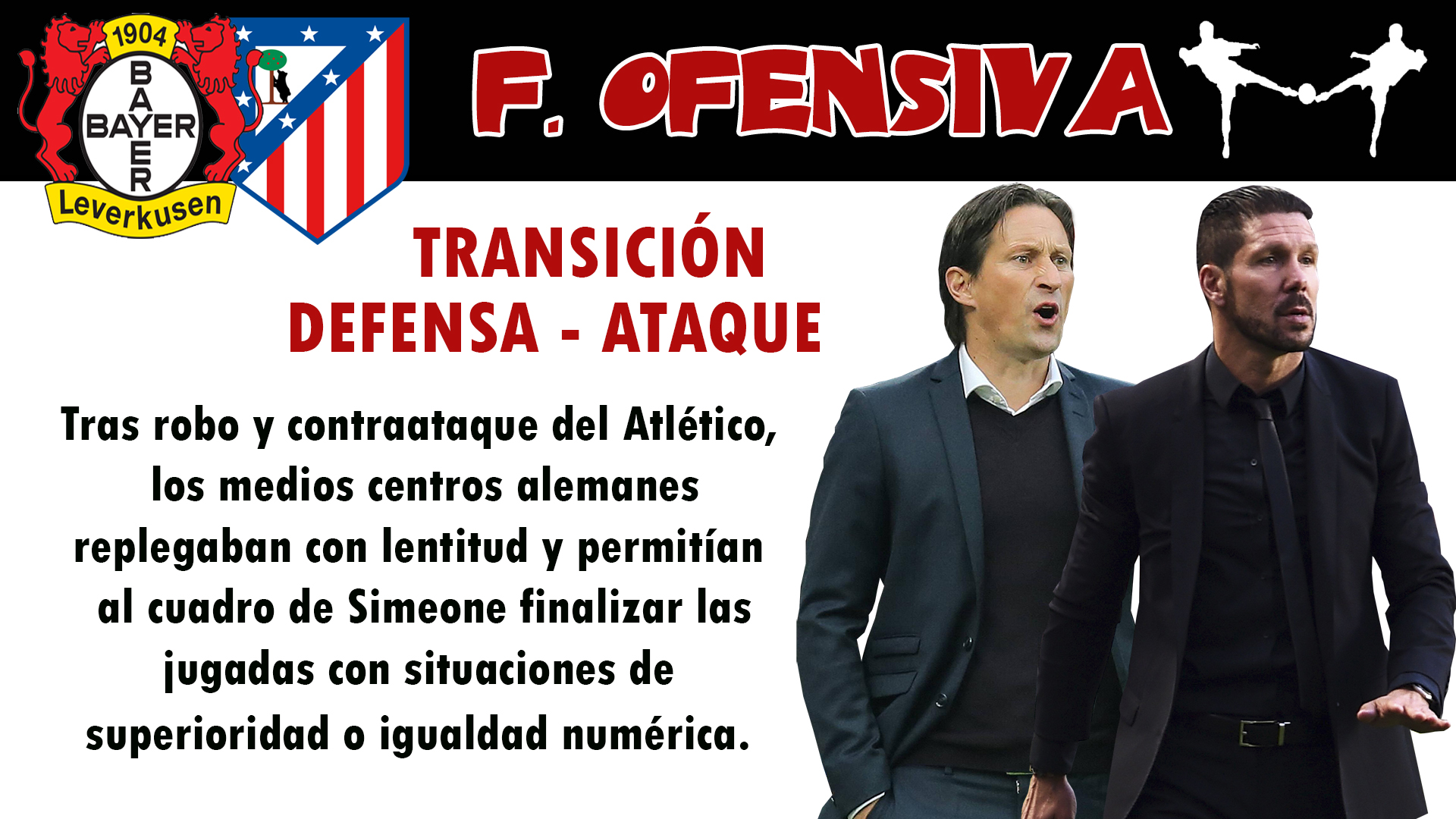 futbolcarrasco champions league entrenador leverkusen atletico madrid simeone