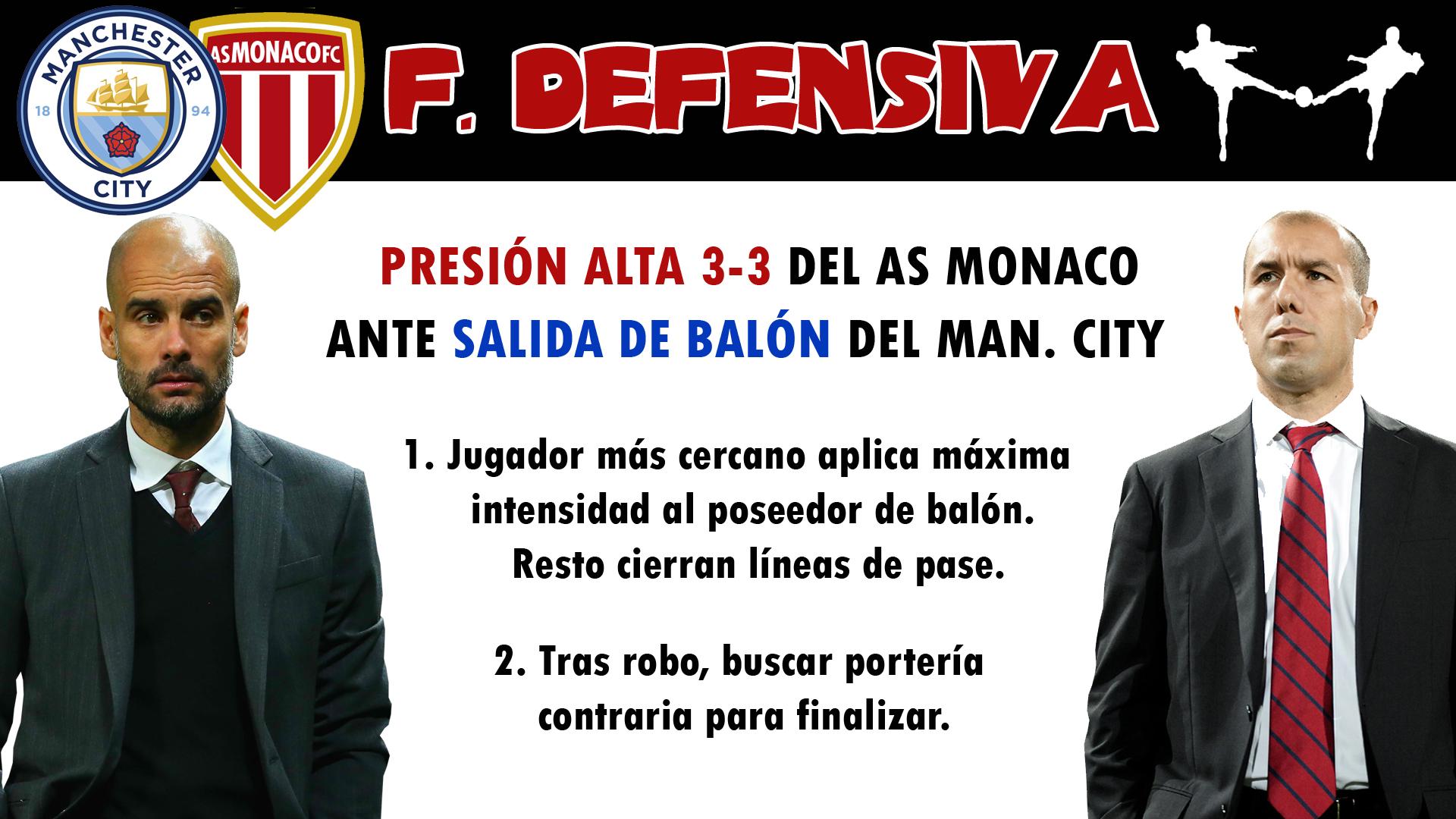 futbolcarrasco guardiola jardim monaco manchester city champions league entrenador análisis tactico presión