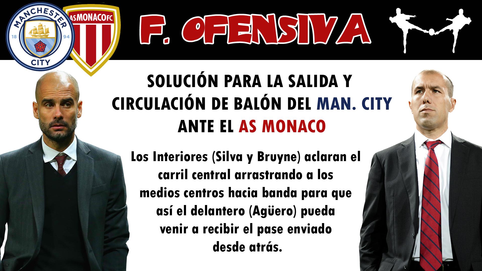 futbolcarrasco guardiola manchester city citicien jardim monaco champions league entrenador análisis táctico