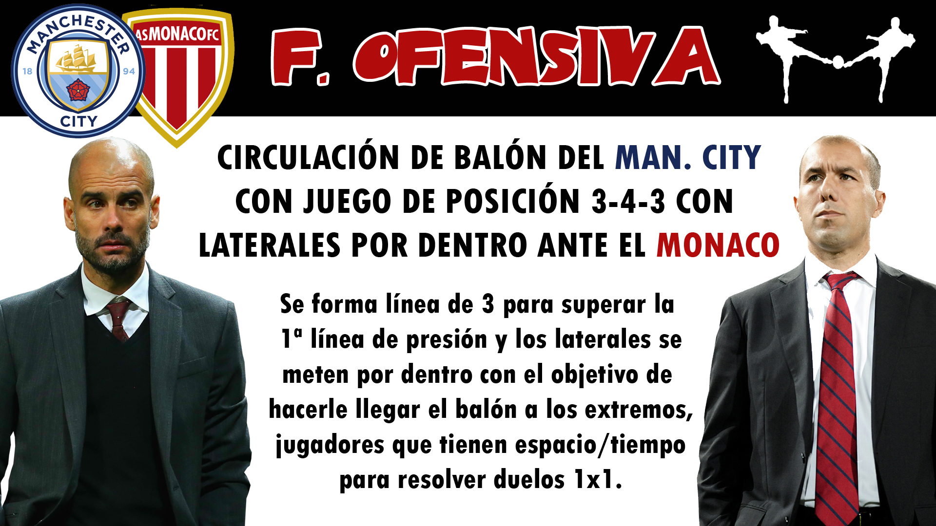 futbolcarrasco manchester city monaco champions league guardiola jardim entrenador