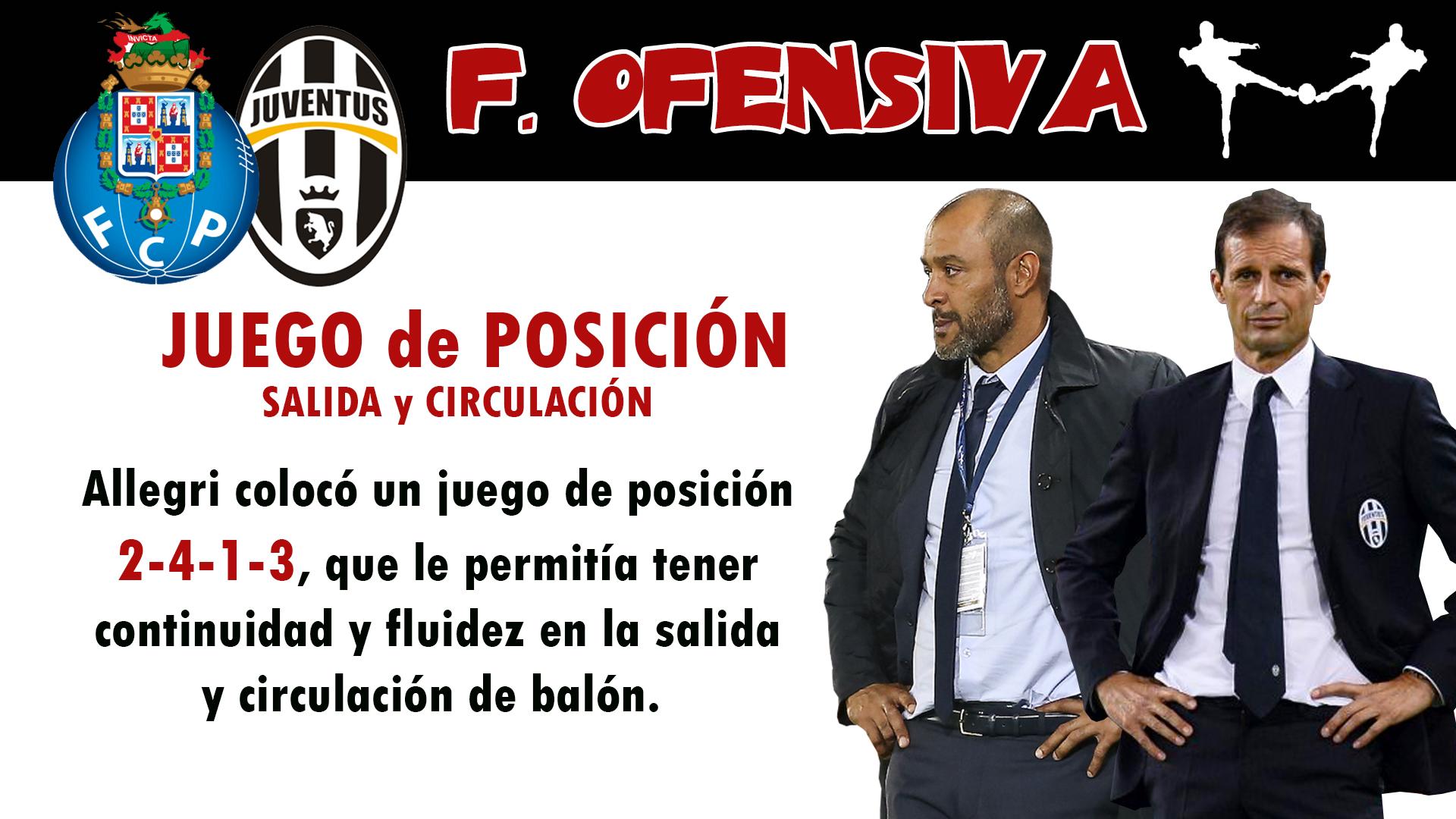 futbolcarrasco nuno allegri juventus oporto champions league entrenador análisis táctico