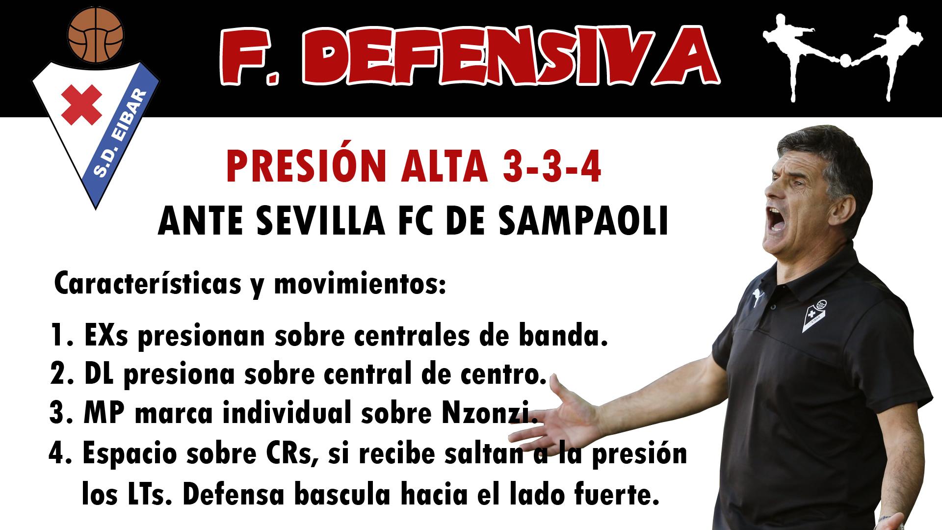 futbolcarrasco sd eibar mendilibar liga españa presión
