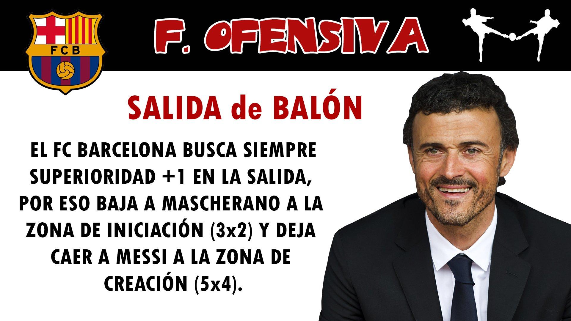 futbolcarrasco fc barcelona luis enrique salida de balon liga españa entrenadores