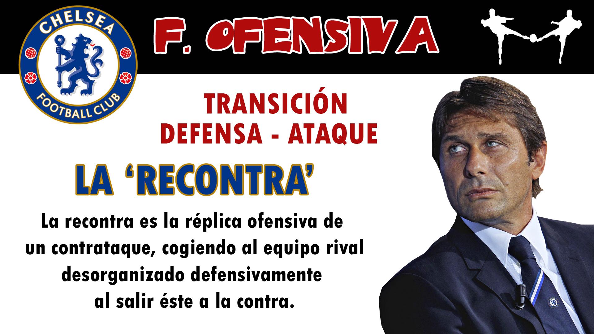 futbolcarrasco chelsea fc premier recontra contraataque analisis tactico