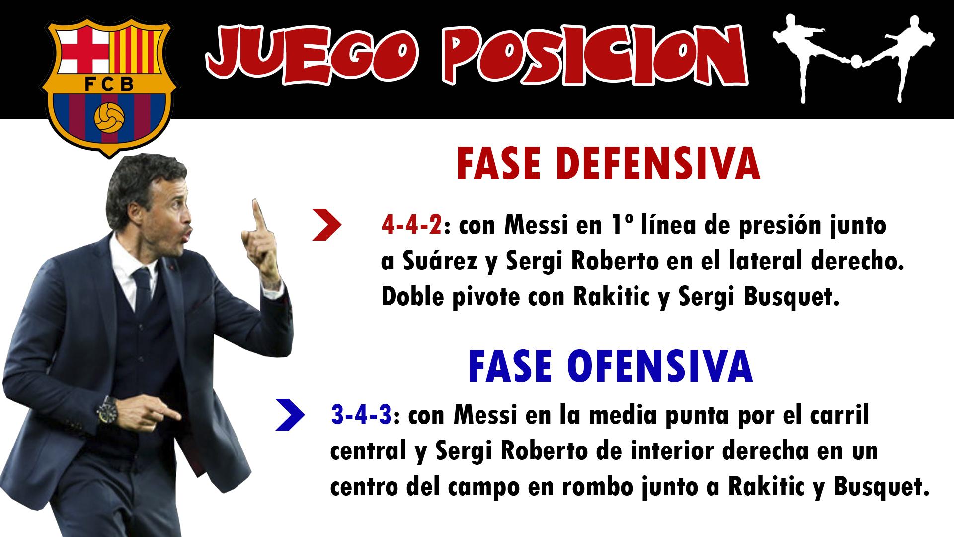 futbolcarrasco fc barcelona luis enrique análisis táctico entrenador
