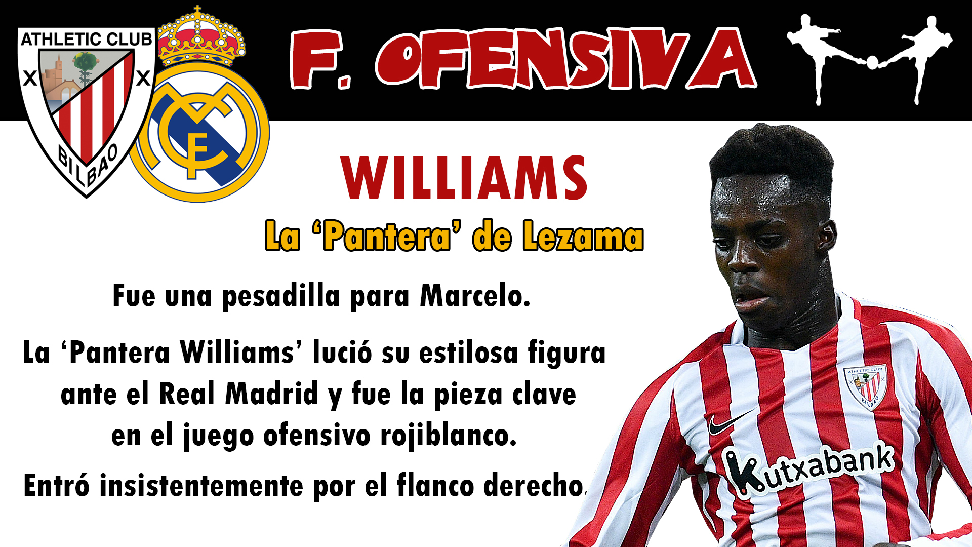 futbolcarrasco williams bilbao extremo liga real madrid
