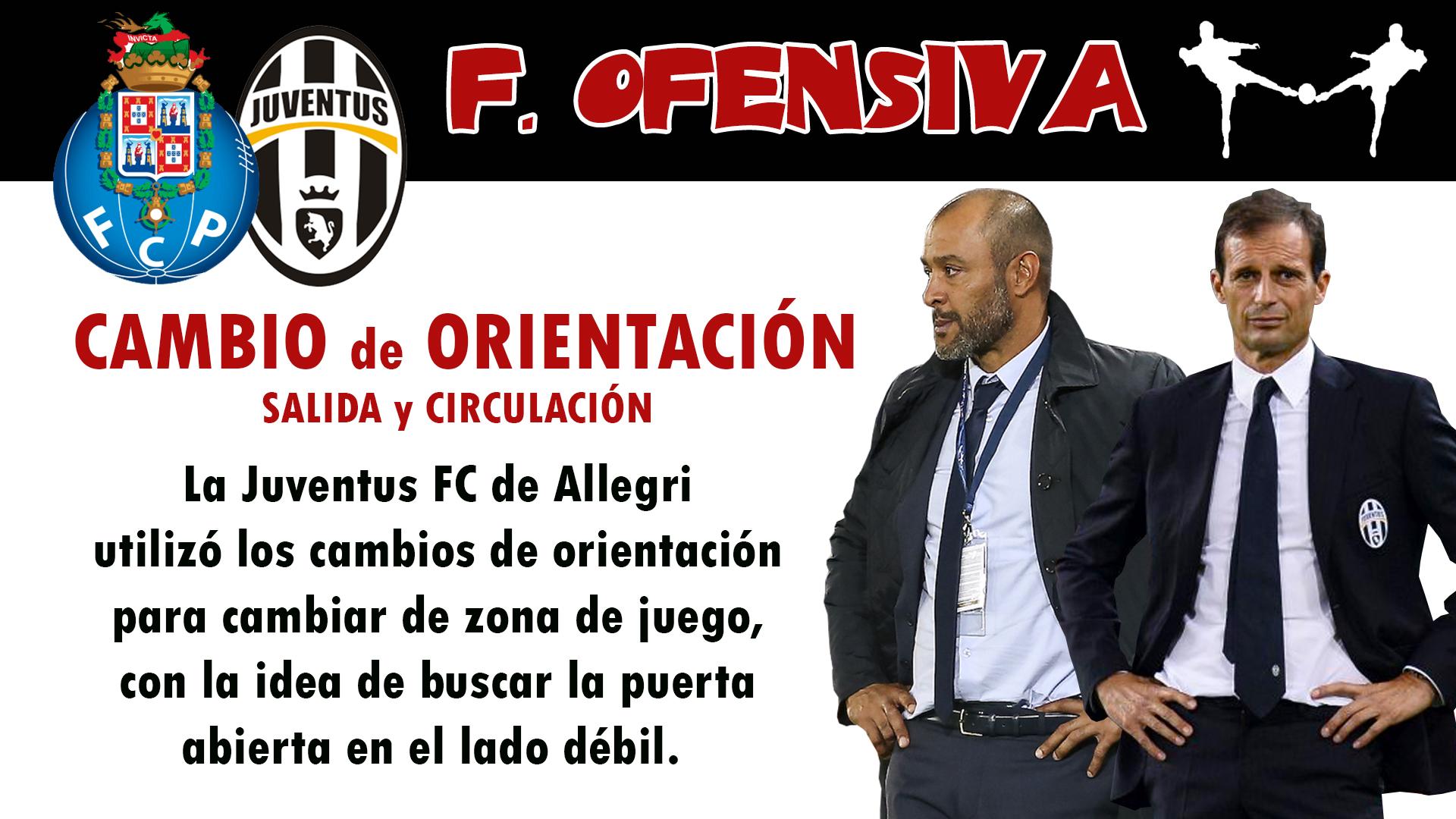 futbolcarrasco juventus oporto champions league maximiliano allegri nuno análisis táctico