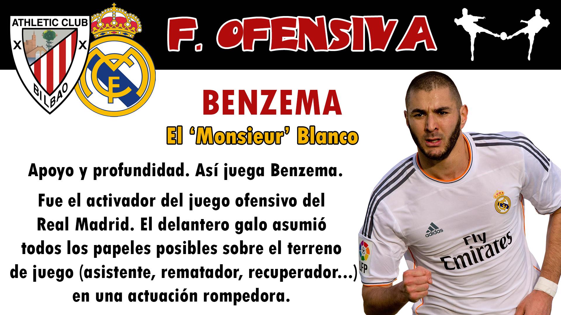 futbolcarrasco benzema real madrid delantero