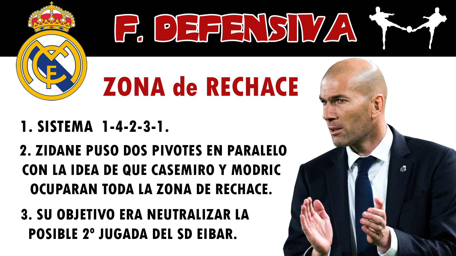 futbolcarrasco zona de rechace real madrid zidane entrenador eibar